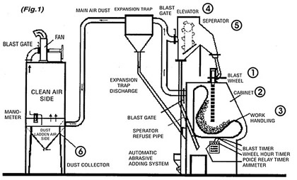 UNPh21 besides Wiring Diagram Car Indicators in addition Wiring Diagram Drawing Online together with Car Basics Jargon For Buying A Used Car In Usa Cars Terminology besides House plan. on elevator parts diagram